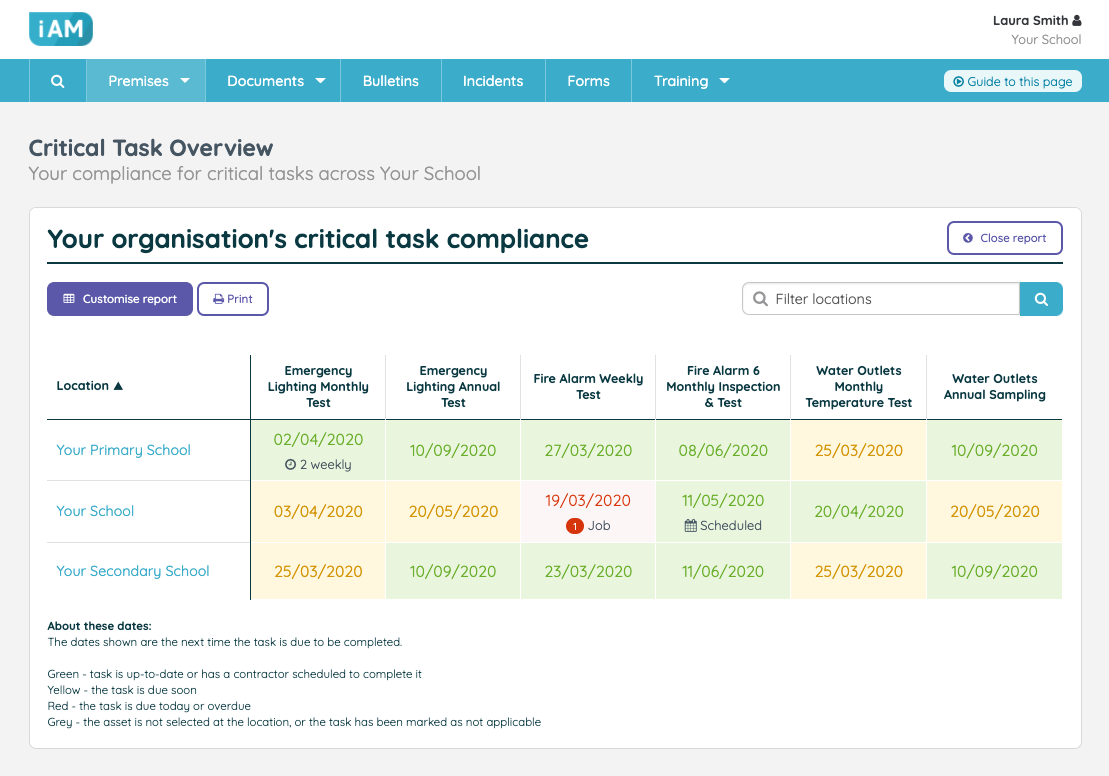 Critical Compliance Task Report